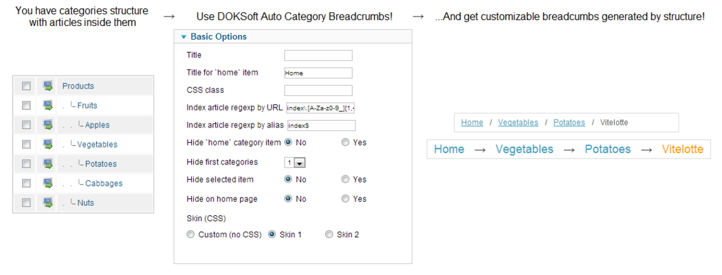 Joomla Auto Category Breadcrumbs screenshot